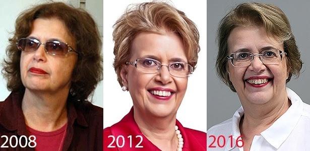 A candidata à Prefeitura de Juiz de Fora (MG) Margarida Salomão (PT) em 2008, 2012 (quando ficou parecida com Dilma) e em 2016