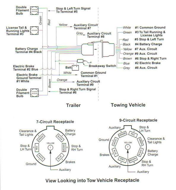 99 Dodge Ram Wiring DiagramFuse Wiring
