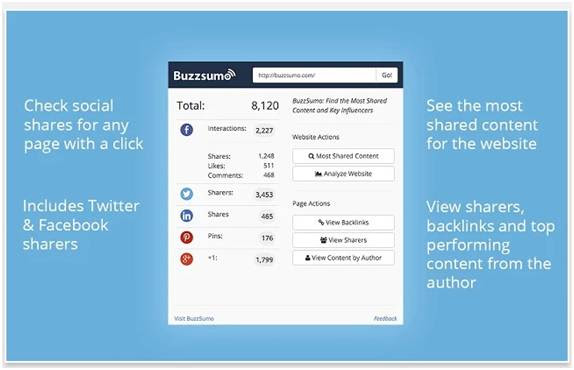 buzzsumo 15 FREE TOOLS FOR SMEs AND STARTUPS TO HELP IN DIGITAL MARKETING!
