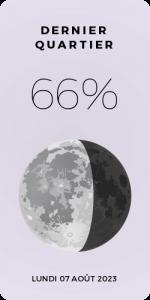 Le site de la lune est en maintenance