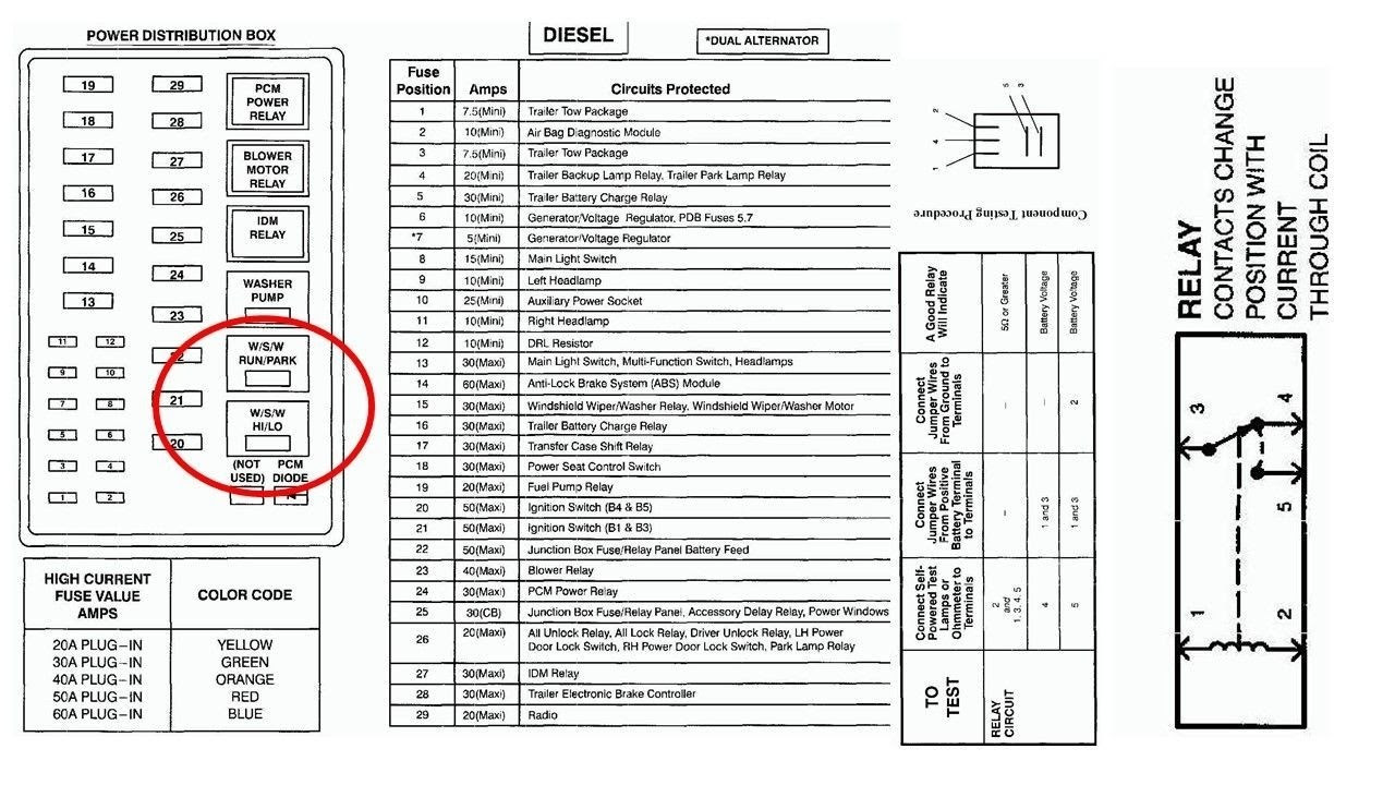 Citroen Zx Fuse Box Diagram 2002 5 4 Wiring Harness Diagram Subaruoutback Corolla Waystar Fr