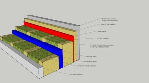 2x4 Double Wall Construction