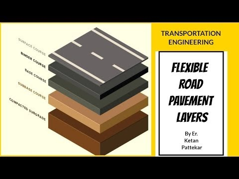 FLEXIBLE ROAD PAVEMENT LAYERS AND THEIR FUNCTIONS
