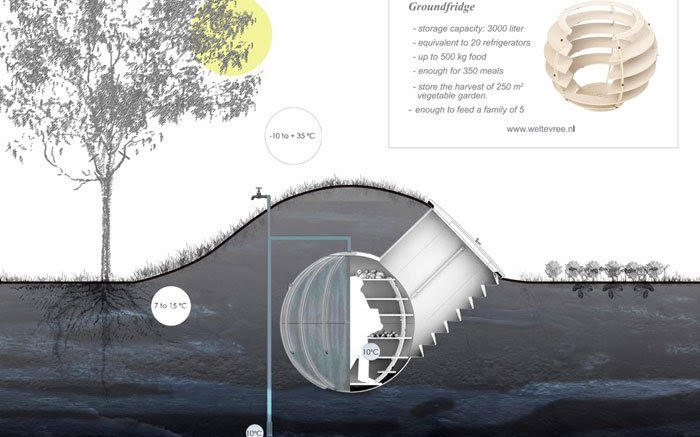 Berühmt Kühlhaus motor: Kühlraum bauen &XT_51