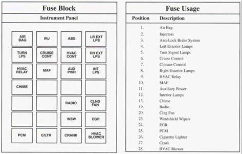 1997 Buick Lesabre Fuse Box Diagram