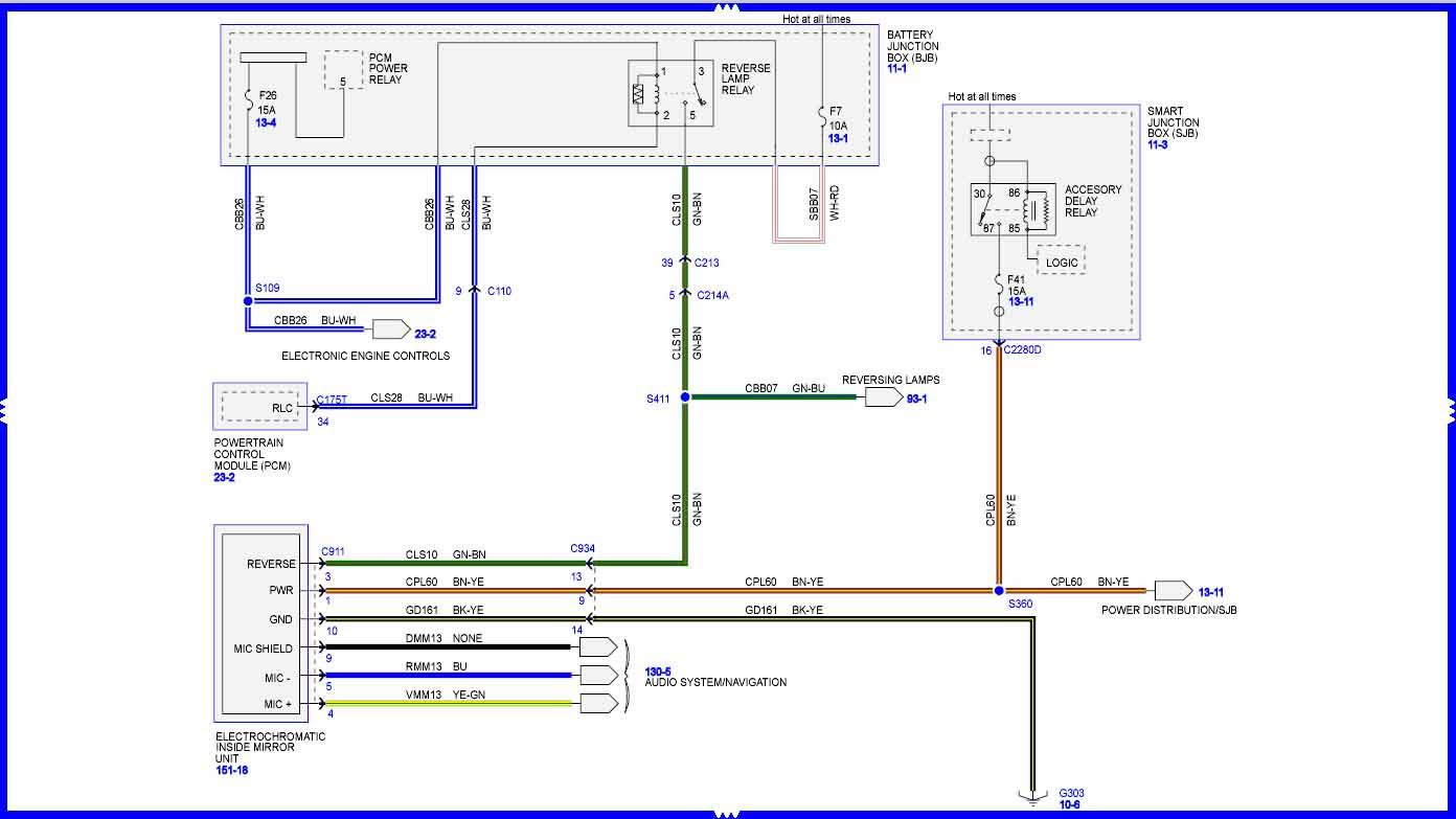 Ford S Max Diagram
