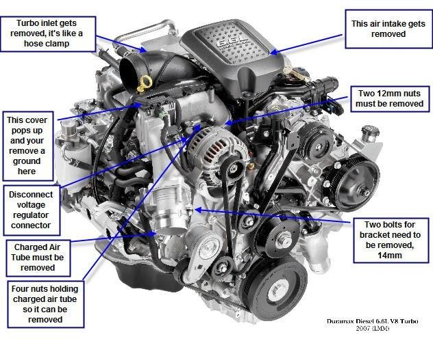 2012 Gmc 6 6l Duramax Problems Autos Post