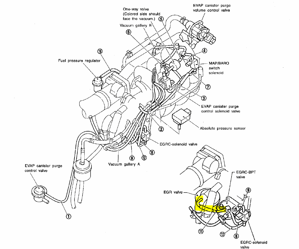 HSS_891] 98 Nissan Altima Engine Diagram | subject-growth wiring diagram  site | subject-growth.goshstore.it | 1998 Nissan Sentra Engine Diagram |  | goshstore.it