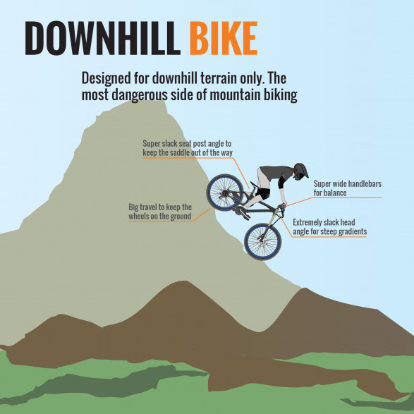 Anatomy of a Bicycle (Part VII) - Downhill