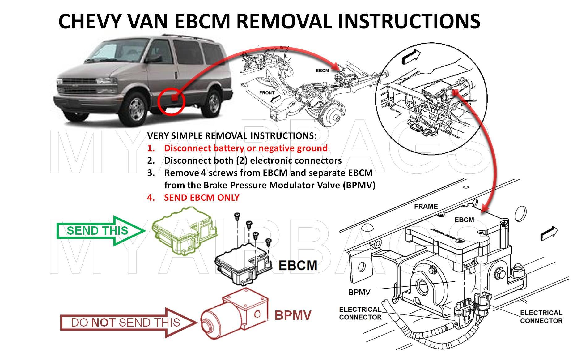 1998 Chevy Astro Van Engine Diagram Wiring Diagram Left Pure Left Pure Lechicchedimammavale It
