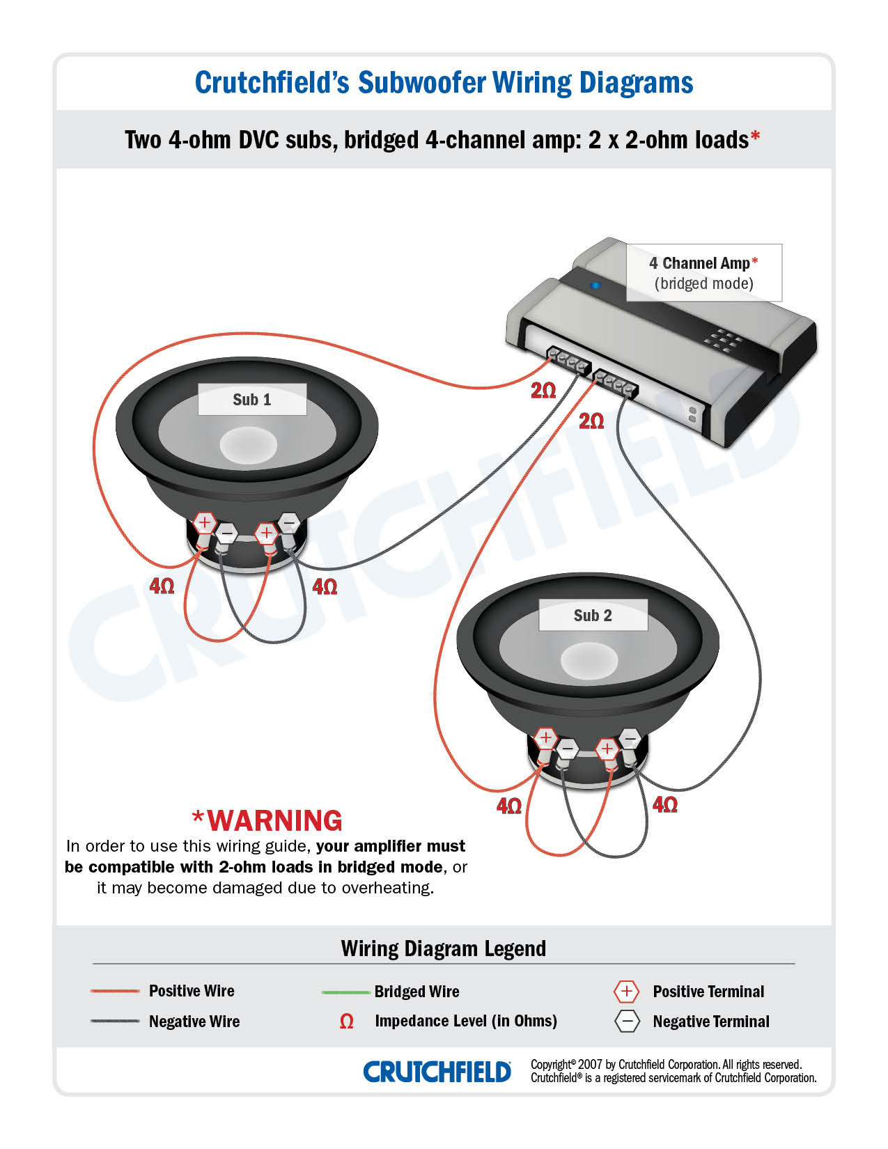 Diagram Svc 4 Ohm Dvc Wiring Diagram Full Version Hd Quality Wiring Diagram Diagramellisb Consorziocolliocarso It