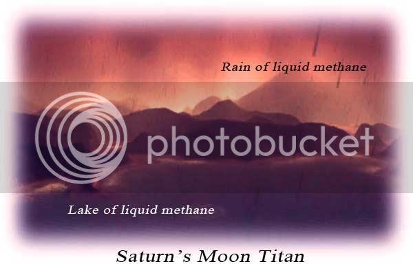 Titan atmosphere