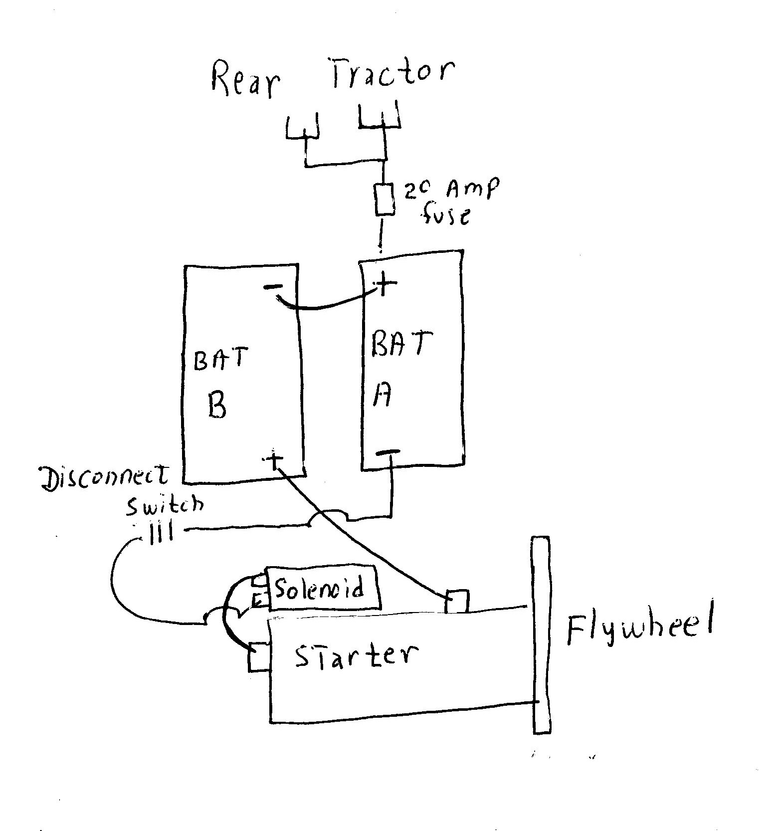24v Starter Solenoid Wiring Diagram 1956 Ford Wiring Harness Begeboy Wiring Diagram Source
