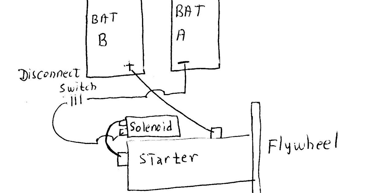 John Deere 4020 Wiring Diagram New Serial