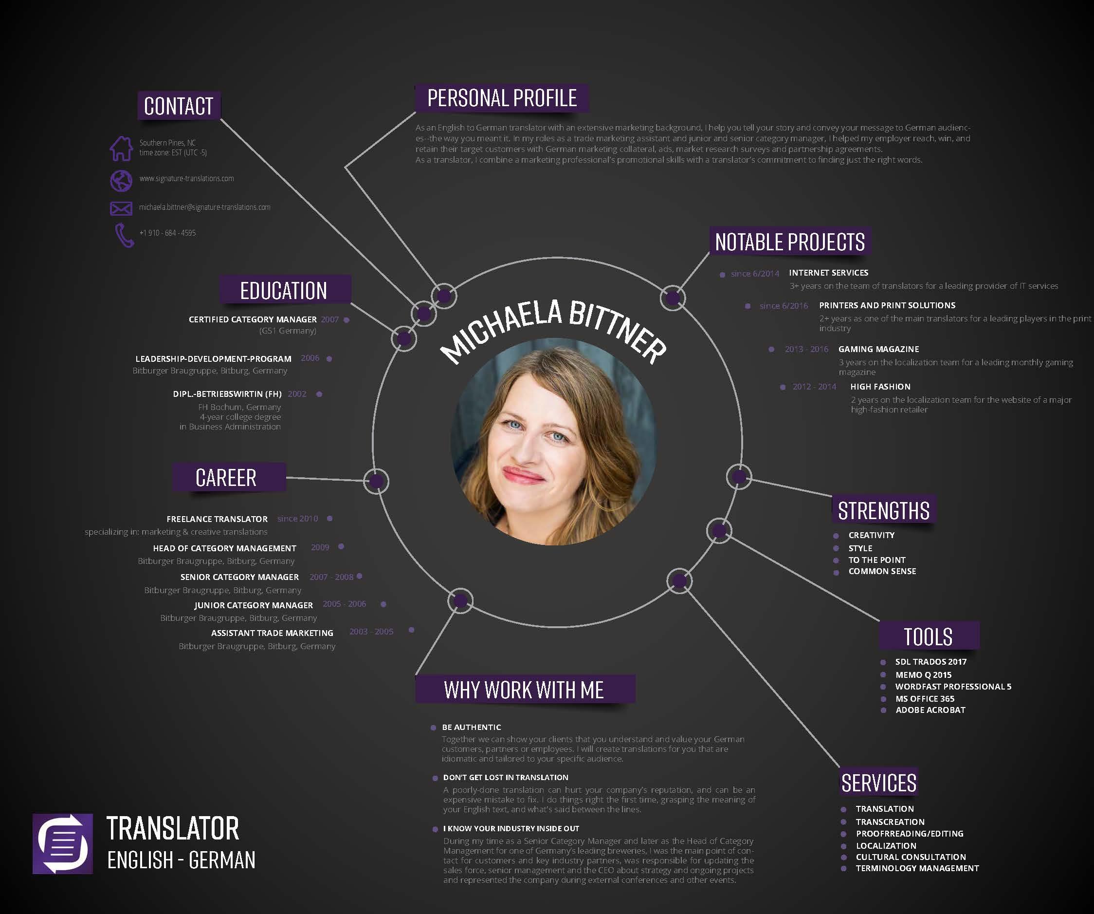 Freelance Translator English German Specializing In Marketing Creative Translations