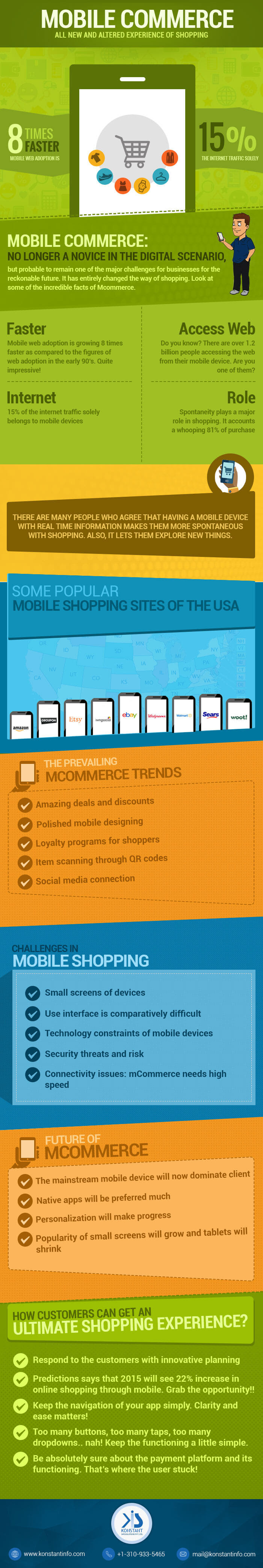 mCommerce Development - An Altered Online Shopping Experience 2015