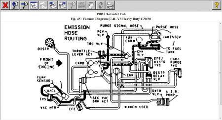 1986 chevy truck vacuum diagram atkinsjewelry 95 Ford Ranger Wiring Diagram