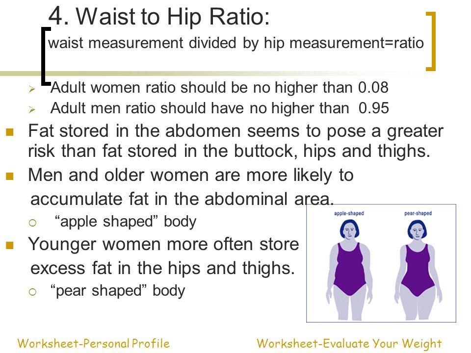 army body fat percentage worksheet
