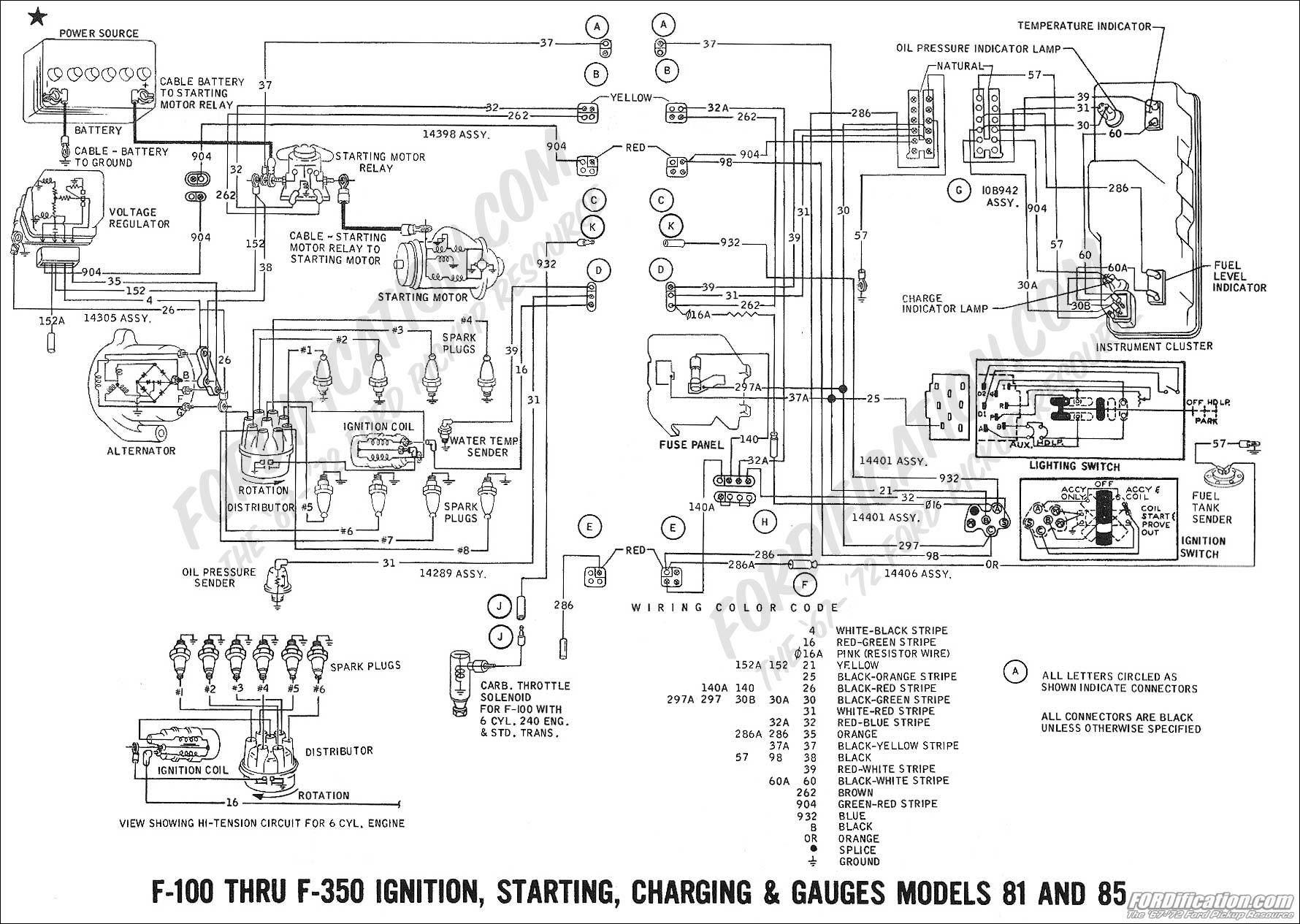 1987 Ford F800 Dump Truck Wiring Diagram | Ford F800 Truck Wiring Diagrams |  | artedaprincesona.blogspot.com
