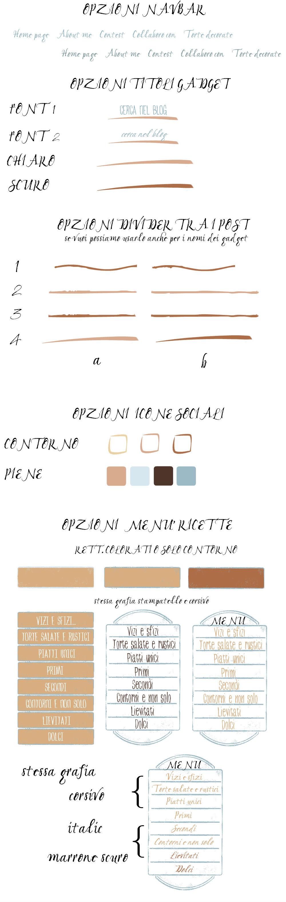 LARA INSPIRATION BOARD, blog design by alex bonetto