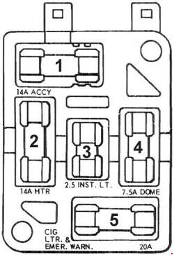 1969 Mustang Fuse Panel Diagram Wiring Diagrams Element Element Miglioribanche It