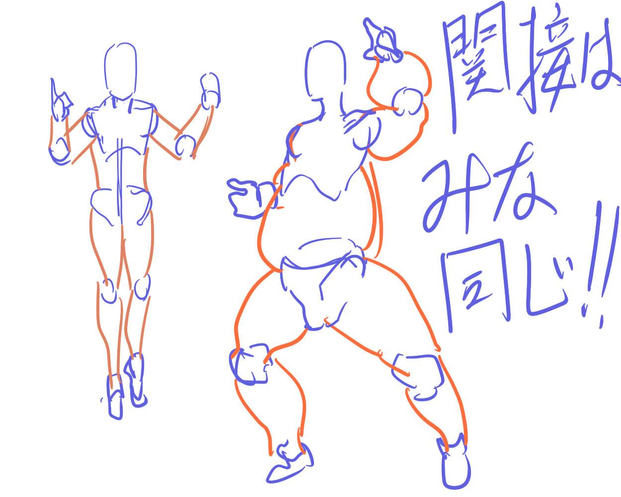 イラストって難しい初心者が参考にできる描き方まとめ Naver まとめ