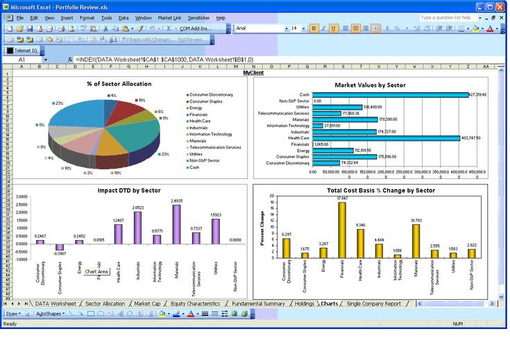 Daily Sales Report Excel Template | Excel | Pinterest | Templates