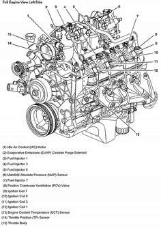 Basic Car Parts Diagram | 1989 Chevy Pickup 350 Engine