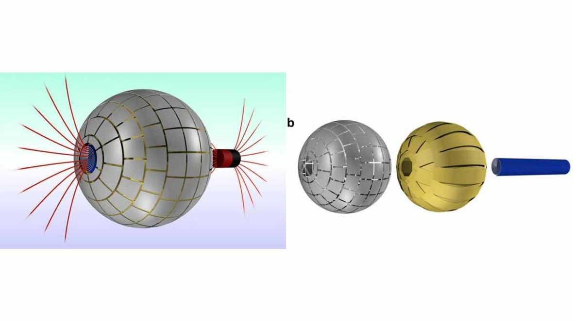 Este dispositivo puede transmitir el campo magnético de un punto en el espacio a otro punto