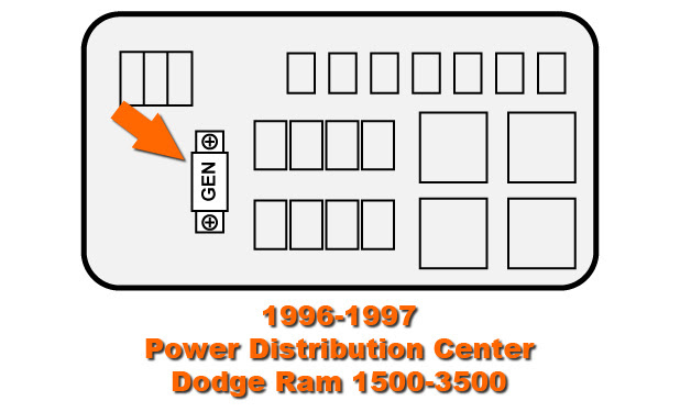 32 1997 dodge ram 1500 alternator wiring diagram  free