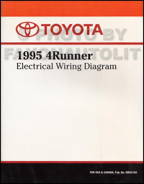 Diagram 1992 Toyota 4runner Wiring Diagram Original Full Version Hd Quality Diagram Original Diagramical Rugby Moirans Fr