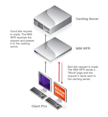 wireless router installation diagram image 7