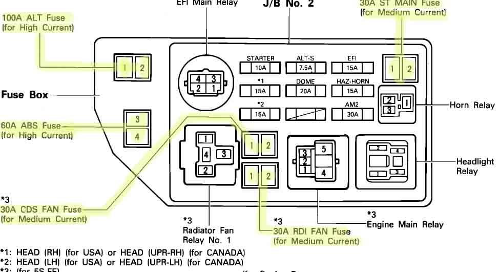 Roadstar Caravan Wiring Diagram