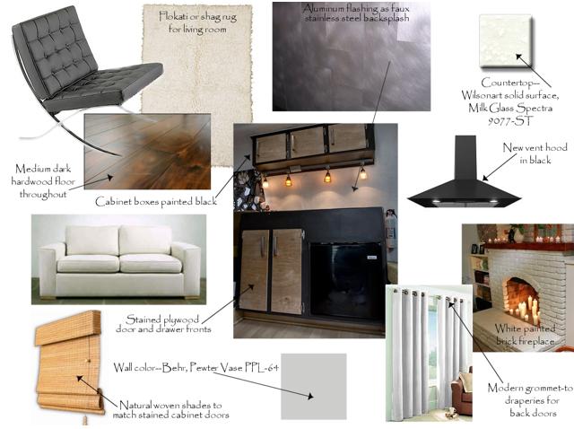 Interior Design Process and Professional Interior Designers