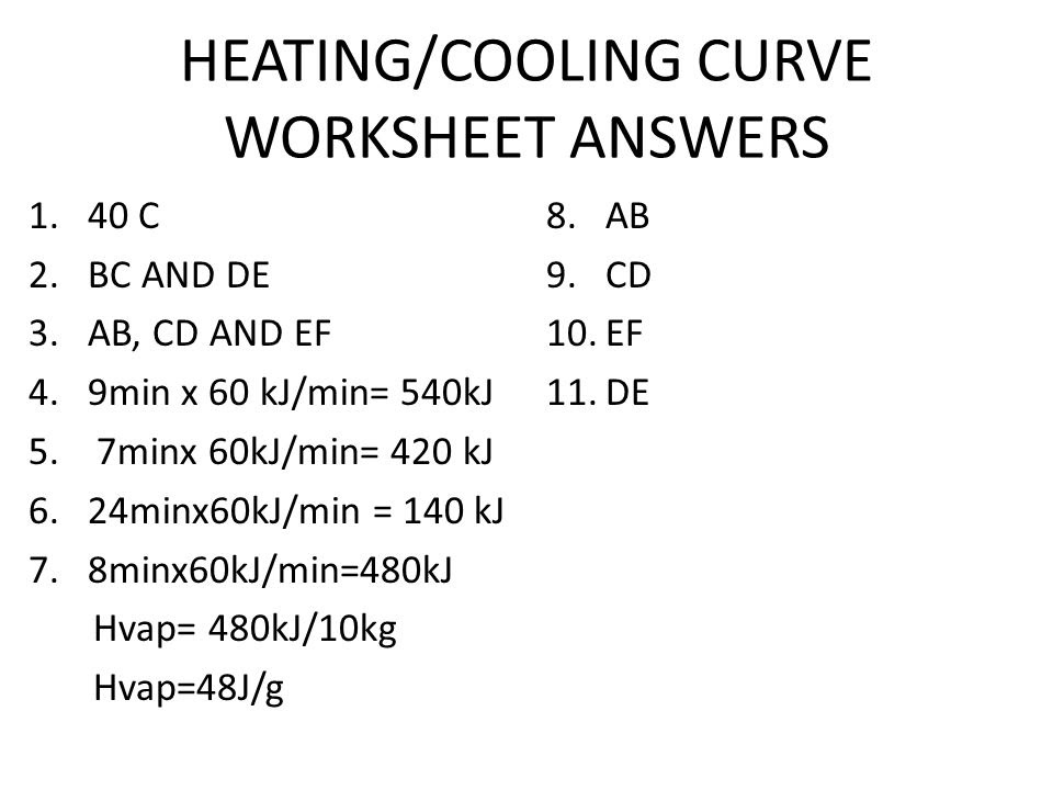 Challenge: To determine the melting point of water.  ppt download