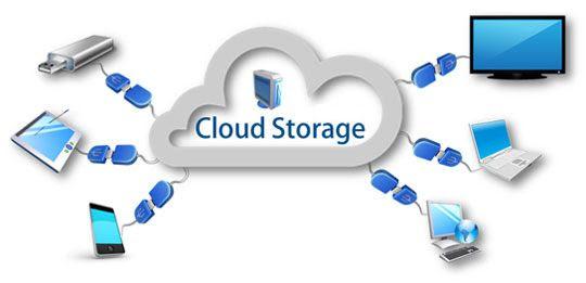 NEC Cloud Storage : NEC's Cloud Solution: Solutions & Services | NEC