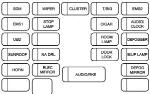 Instrument Panel Fuse Diagram 2007 Aveo Wiring Diagrams Nice Patch A Nice Patch A Alcuoredeldiabete It