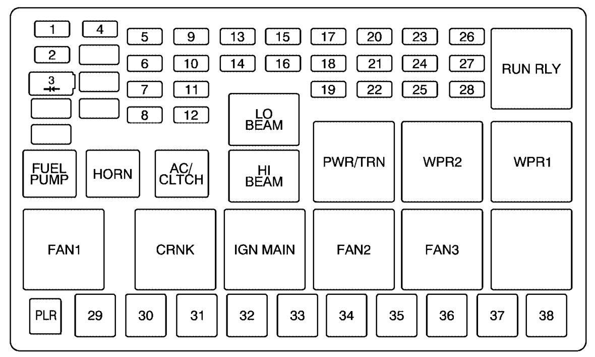 Saturn Relay 2006 2007 Fuse Box Diagram Auto Genius