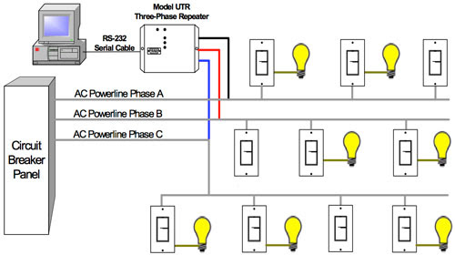Mechanically Held Lighting Contactor Wiring Diagram furthermore Delco Remy 3 Wire Alternator Wiring Diagram in addition How To Wire This Dimmer Switch likewise Hubbell Light Switch Wiring Wiring Diagrams together with Dali Lighting Control Solutions Explained. on dimmer switch installation diagram