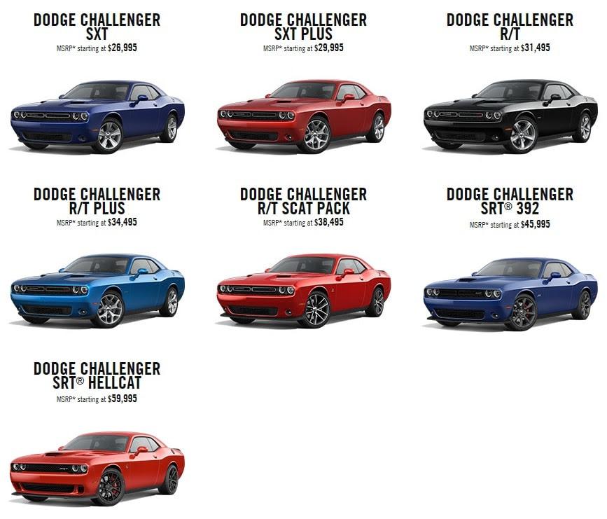 Chrysler Dealership Arlington Tx: New Cars Review