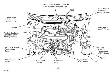 Jetta Diesel Engine Diagram Vision X Light Cannon Wiring Diagram Begeboy Wiring Diagram Source