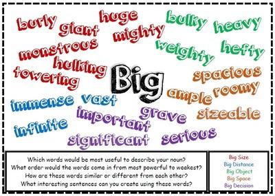WAGOLL Words