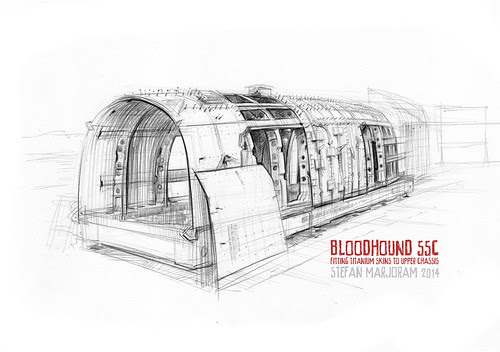 Skinning BLOODHOUND SSC's upper chassis by Stefan Marjoram