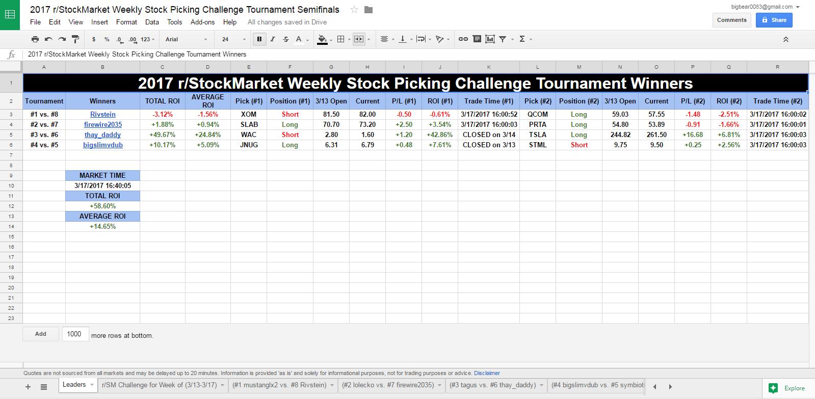 Forex Trading Vs Stock Trading Reddit   Fx E-trading Platform