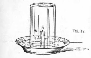 Candle In A Jar Experiment Explanation - Best Image Of ...
