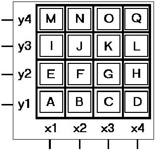 4x4-tus-đội-bàn phím