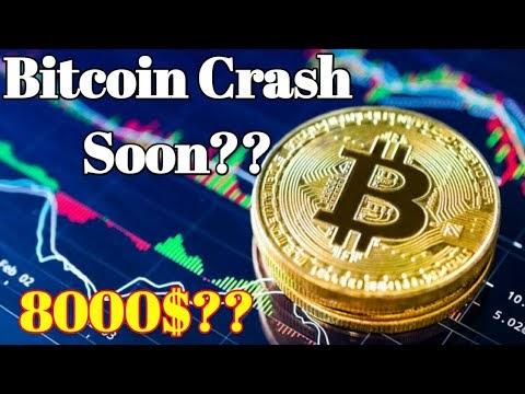 Bitcoin latest Technical Analysis Tamil | Tamil Crypto Tutorials