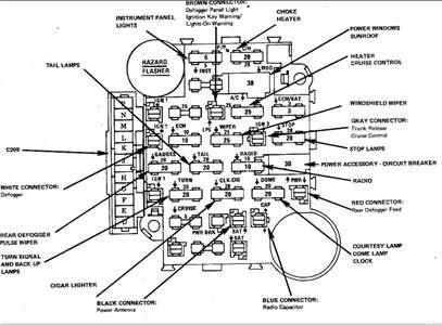 1986 chevy silverado fuse box diagram  artedaprincesona.blogspot.com