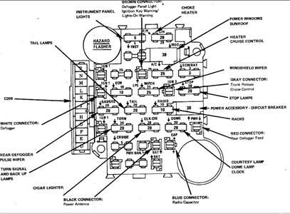 30 1986 Chevy Truck Fuse Panel Diagram - Wire Diagram ...
