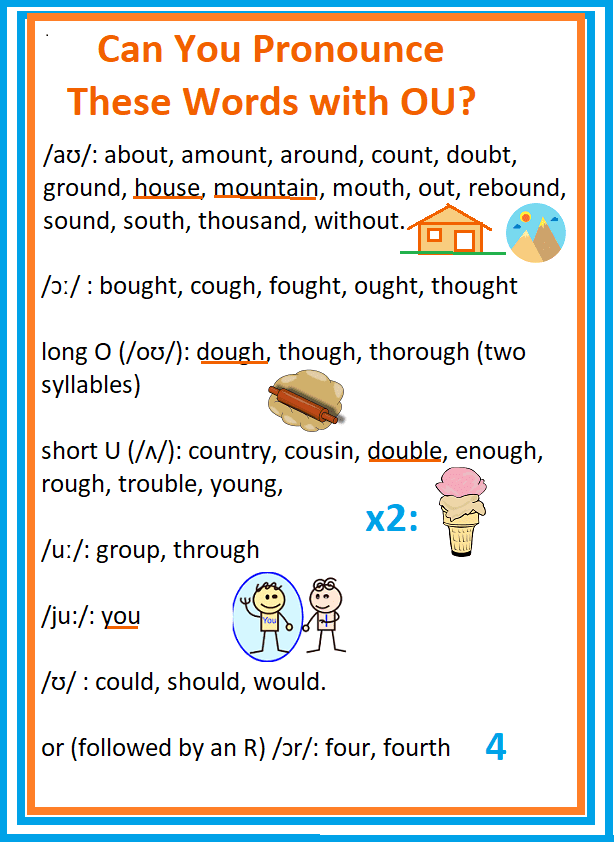 sounds of vowel digraph ou